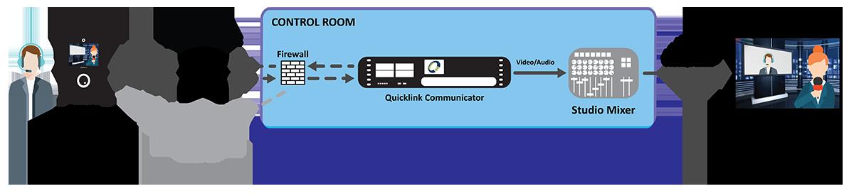 remote_studio-in-a-box_website